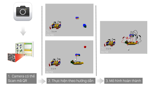 Demo hướng dẫn lắp ráp 3D - Smart Manual Web Service của Gigo